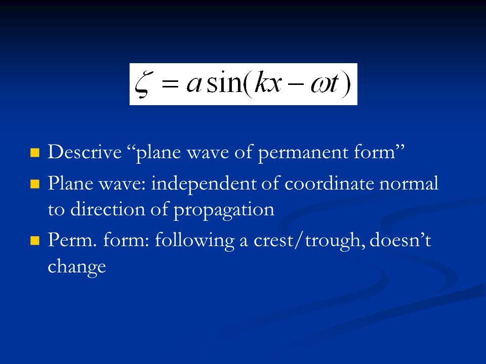 Descrizione di un onda prograssiva Ampiezza: Numero donda: