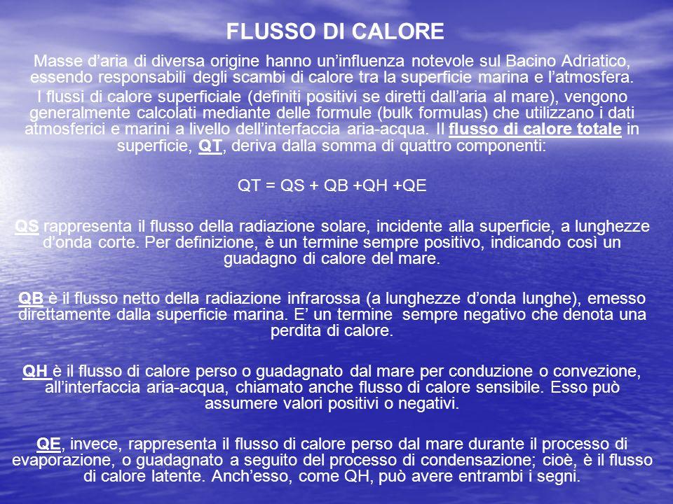 Masse daria di diversa origine hanno uninfluenza notevole sul Bacino Adriatico, essendo responsabili degli scambi di calore tra la superficie marina e