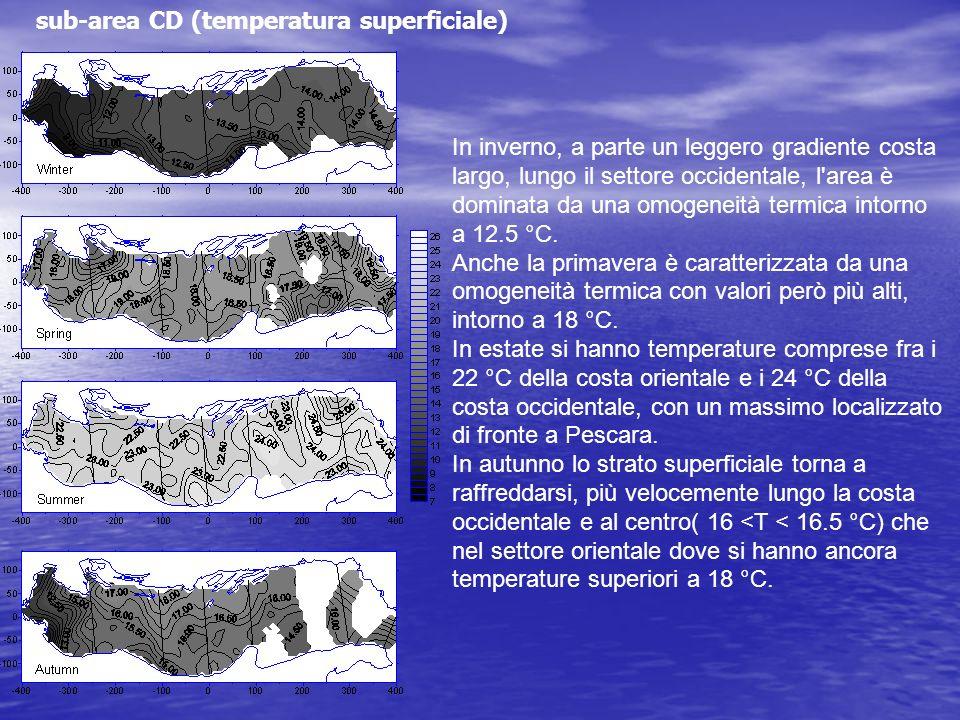 sub-area CD (temperatura superficiale) In inverno, a parte un leggero gradiente costa largo, lungo il settore occidentale, l'area è dominata da una om