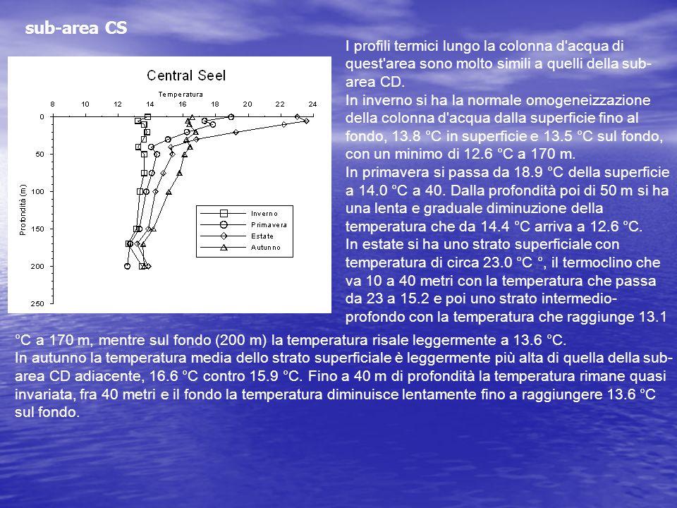 sub-area CS I profili termici lungo la colonna d'acqua di quest'area sono molto simili a quelli della sub- area CD. In inverno si ha la normale omogen