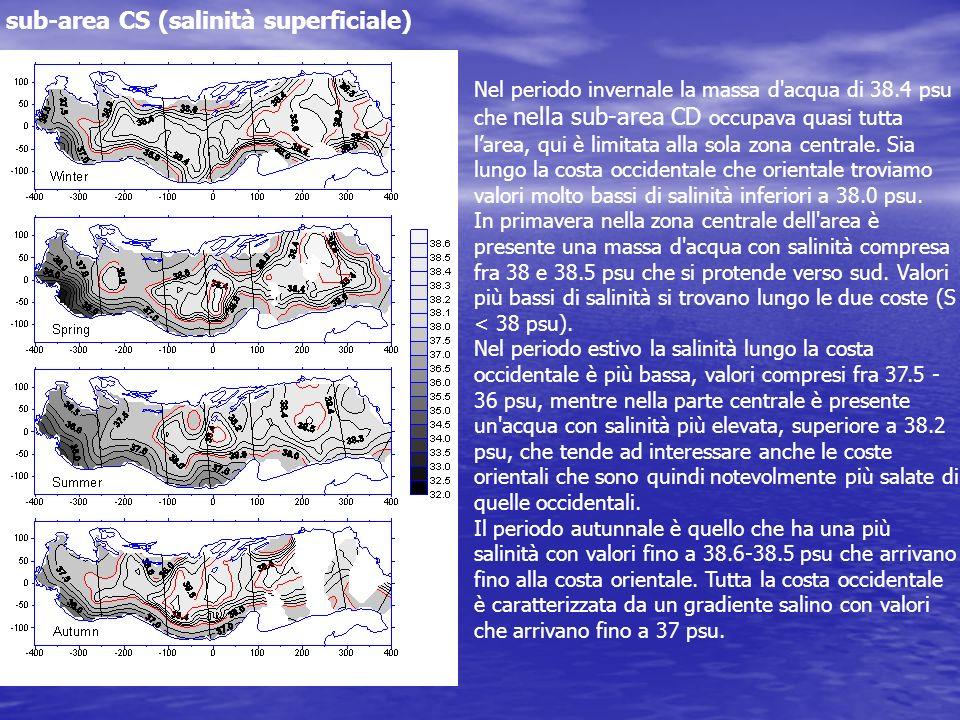 Nel periodo invernale la massa d'acqua di 38.4 psu che nella sub-area CD occupava quasi tutta larea, qui è limitata alla sola zona centrale. Sia lungo