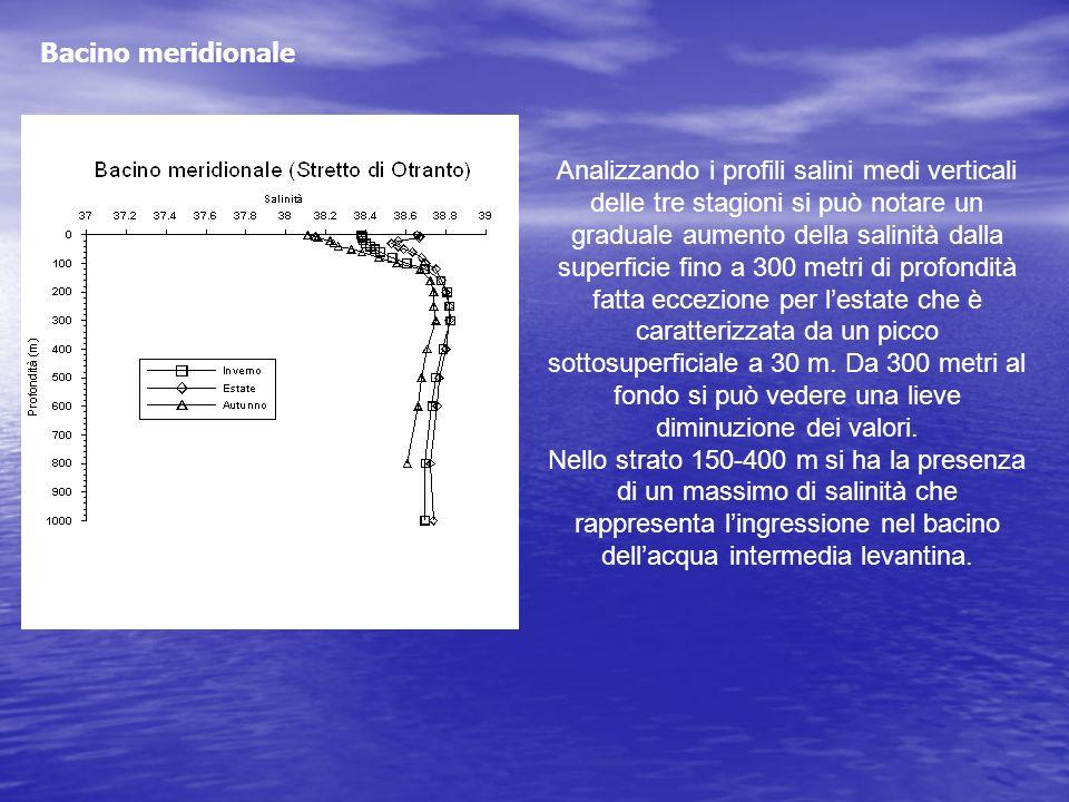 Analizzando i profili salini medi verticali delle tre stagioni si può notare un graduale aumento della salinità dalla superficie fino a 300 metri di p