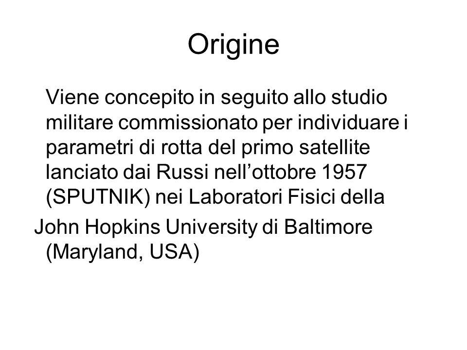 Origine Viene concepito in seguito allo studio militare commissionato per individuare i parametri di rotta del primo satellite lanciato dai Russi nell