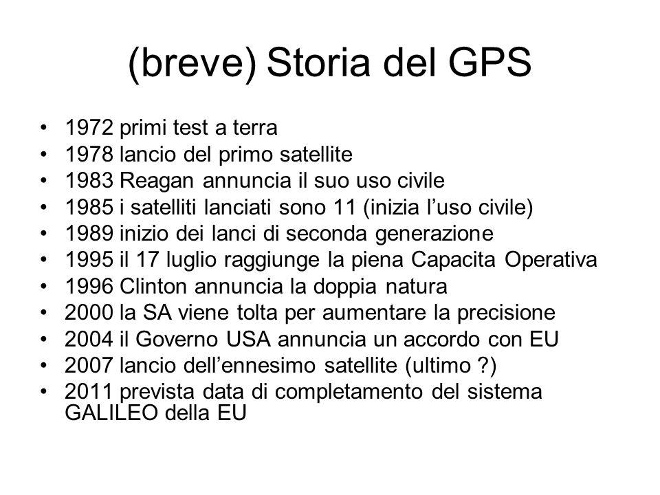 (breve) Storia del GPS 1972 primi test a terra 1978 lancio del primo satellite 1983 Reagan annuncia il suo uso civile 1985 i satelliti lanciati sono 1