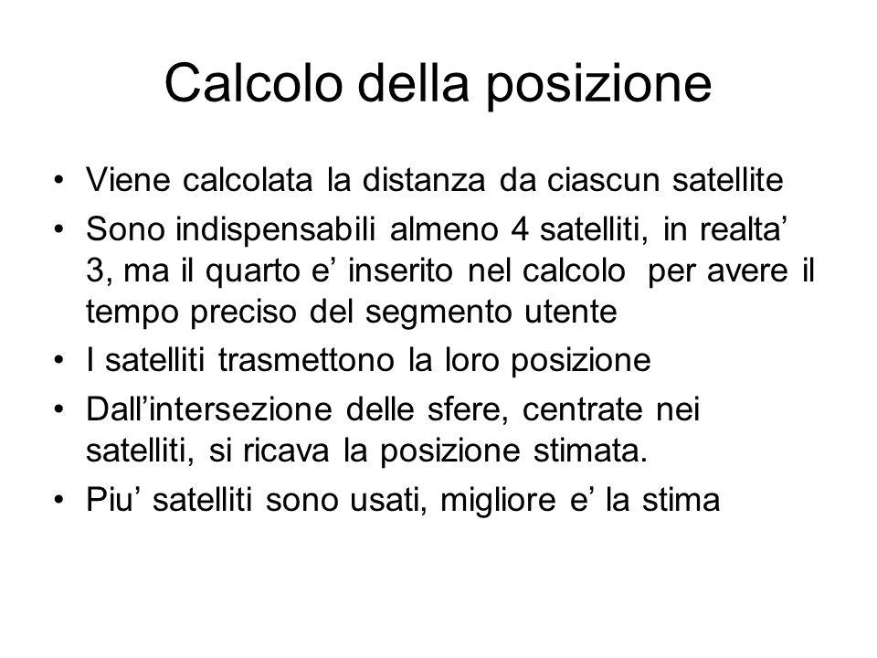 Calcolo della posizione Viene calcolata la distanza da ciascun satellite Sono indispensabili almeno 4 satelliti, in realta 3, ma il quarto e inserito