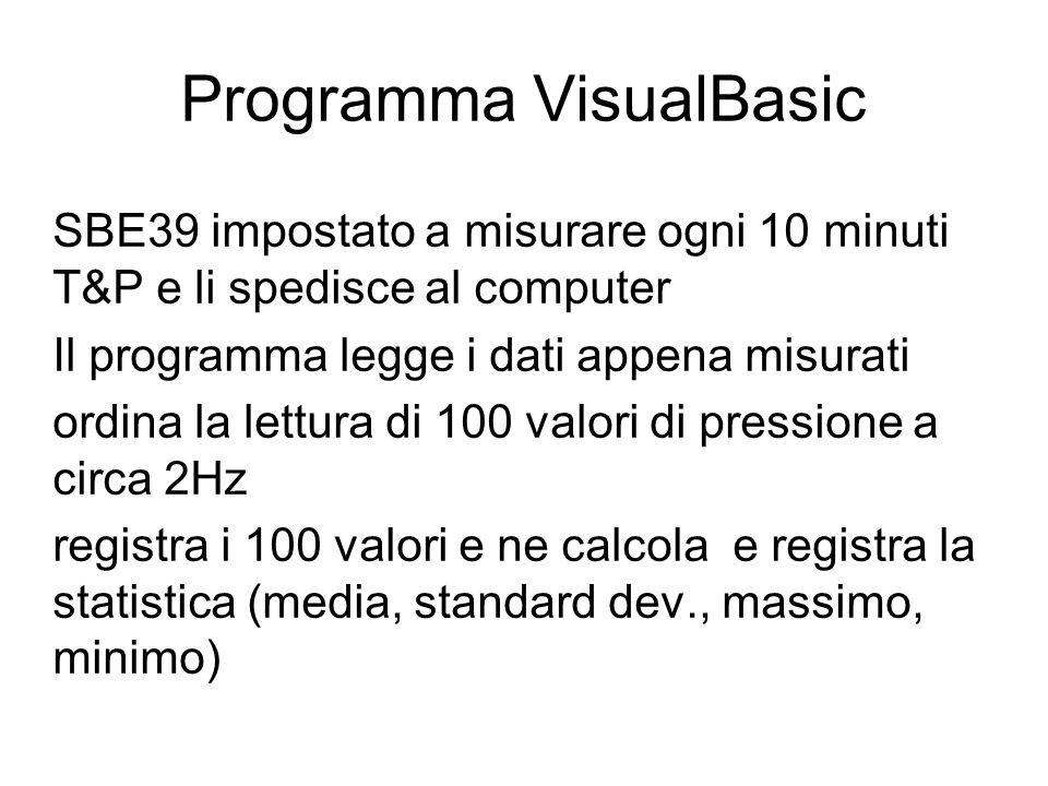 Programma VisualBasic SBE39 impostato a misurare ogni 10 minuti T&P e li spedisce al computer Il programma legge i dati appena misurati ordina la lettura di 100 valori di pressione a circa 2Hz registra i 100 valori e ne calcola e registra la statistica (media, standard dev., massimo, minimo)