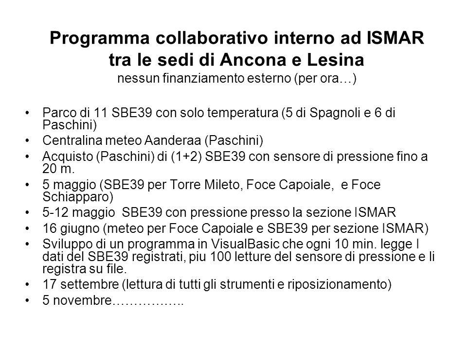 Programma collaborativo interno ad ISMAR tra le sedi di Ancona e Lesina nessun finanziamento esterno (per ora…) Parco di 11 SBE39 con solo temperatura (5 di Spagnoli e 6 di Paschini) Centralina meteo Aanderaa (Paschini) Acquisto (Paschini) di (1+2) SBE39 con sensore di pressione fino a 20 m.