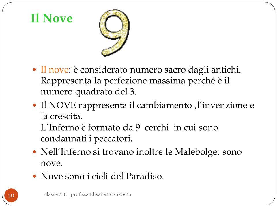 33 è il numero dei Canti per ogni Cantica (+ 1 dintroduzione nellInferno) 33 è il numero delle sillabe di una terzina (verso endecasillabo cioè di 11