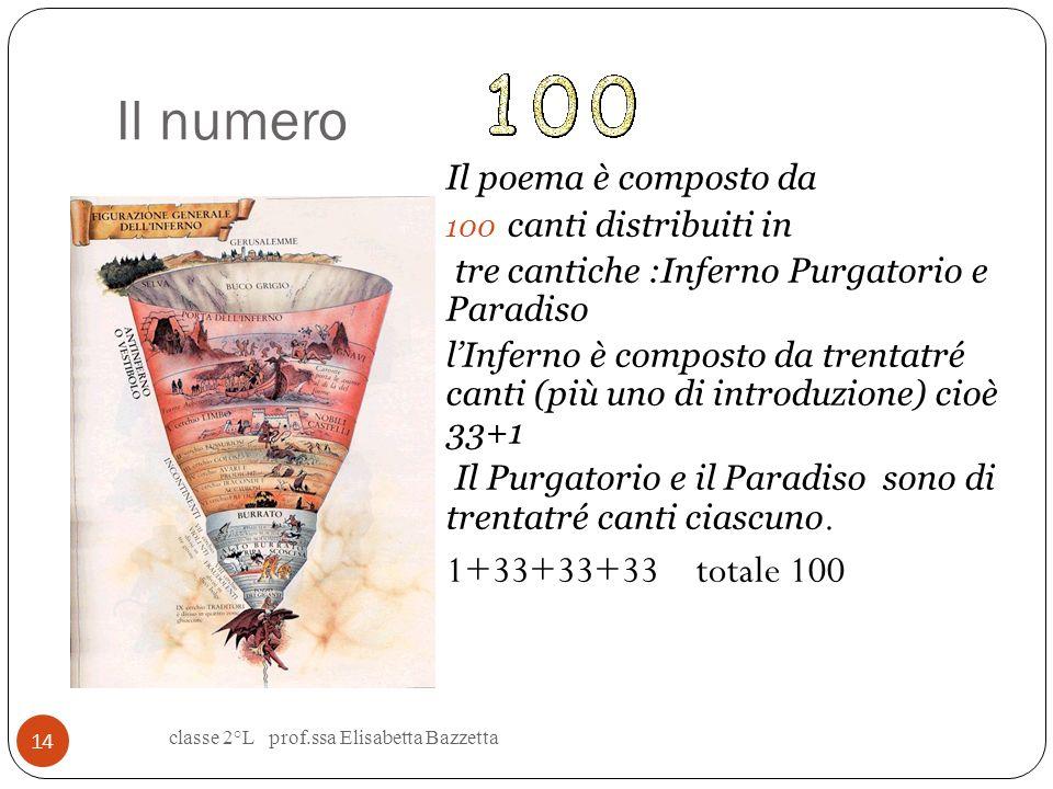 10 sono i Comandamenti. 10 è simbolo di conoscenza LInferno è formato da 9 cerchi più una selva. In tutto sono 10. Nel Purgatorio: sette le cornici pi