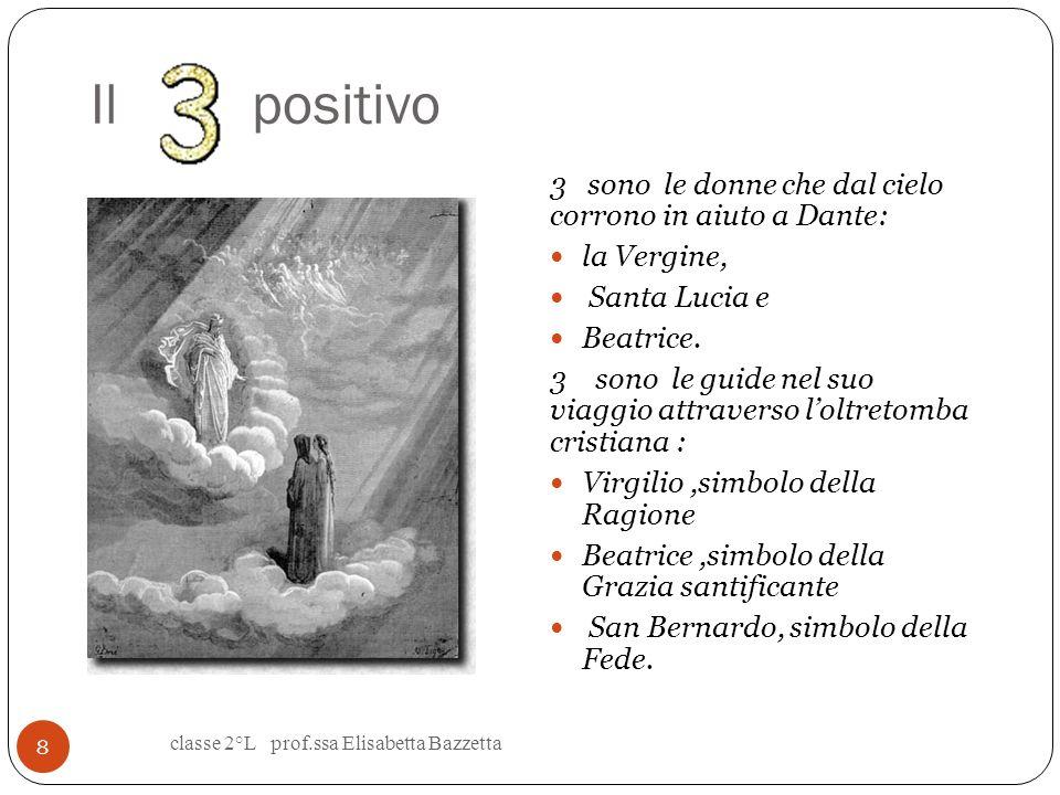 Il positivo 3 sono le donne che dal cielo corrono in aiuto a Dante: la Vergine, Santa Lucia e Beatrice.