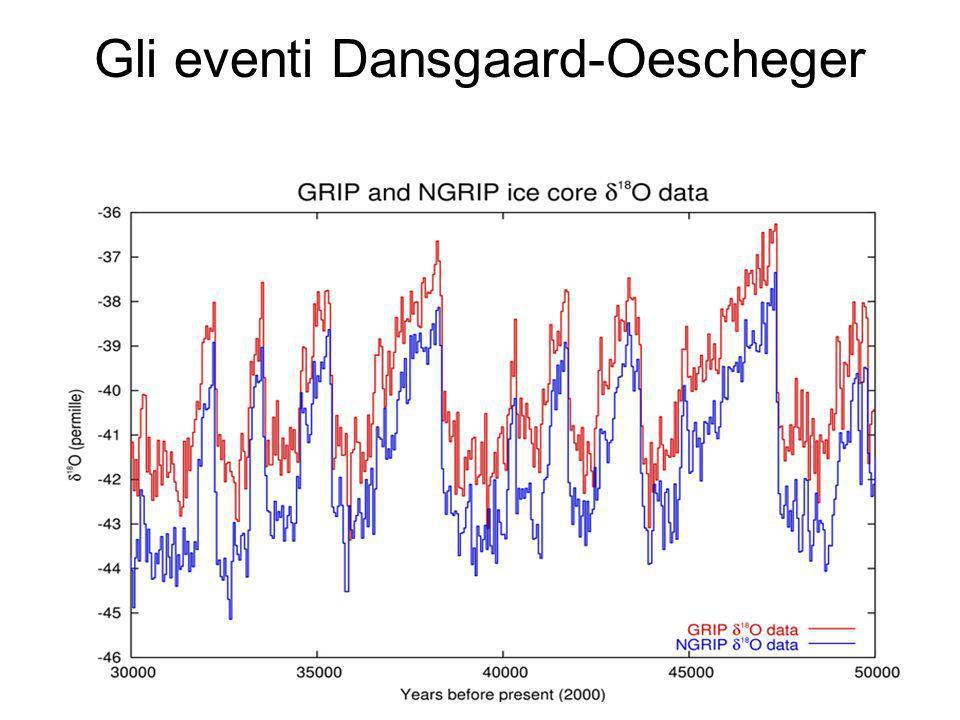 Gli eventi Dansgaard-Oescheger