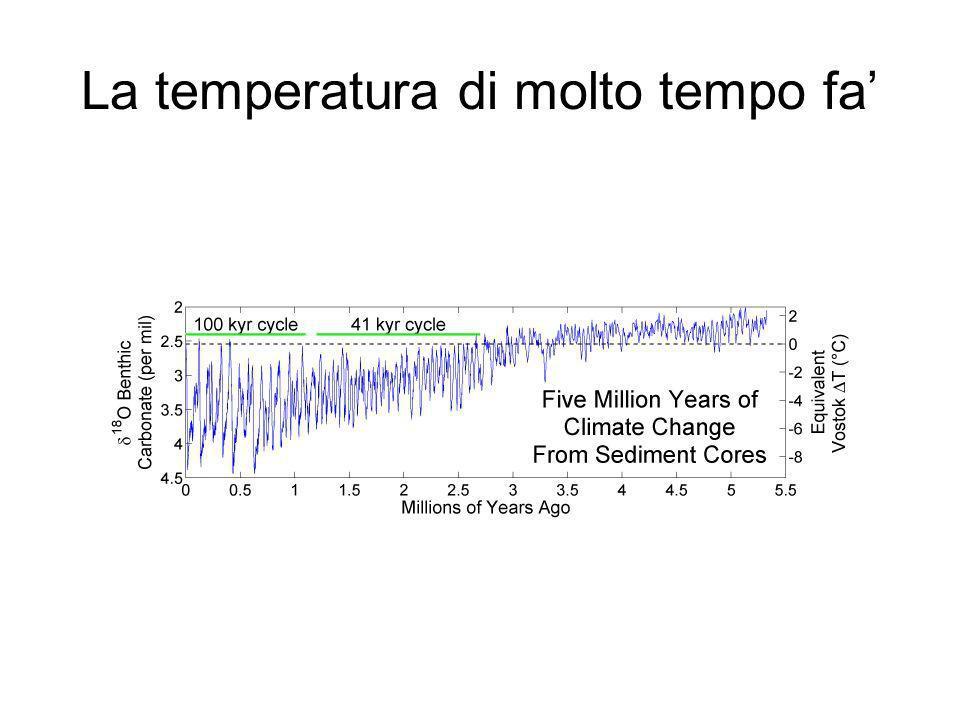 La temperatura di molto tempo fa