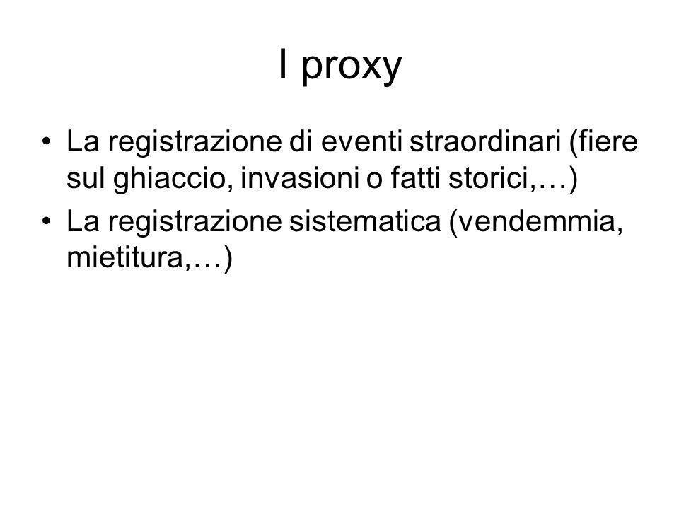 I proxy La registrazione di eventi straordinari (fiere sul ghiaccio, invasioni o fatti storici,…) La registrazione sistematica (vendemmia, mietitura,…