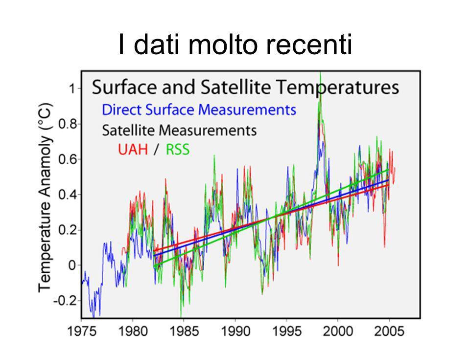 I dati molto recenti