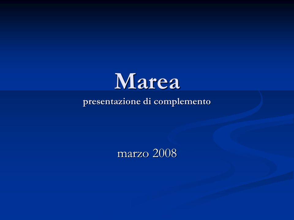 Marea presentazione di complemento marzo 2008