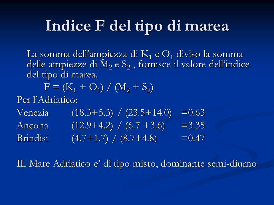 Indice F del tipo di marea La somma dellampiezza di K 1 e O 1 diviso la somma delle ampiezze di M 2 e S 2, fornisce il valore dellindice del tipo di m