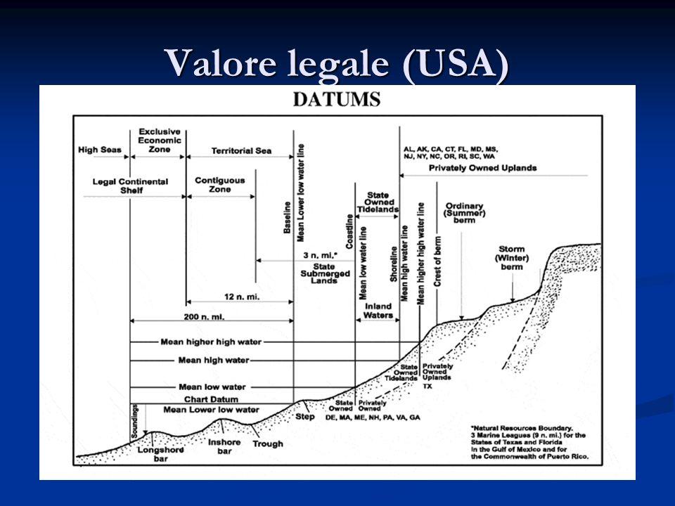 Valore legale (USA)
