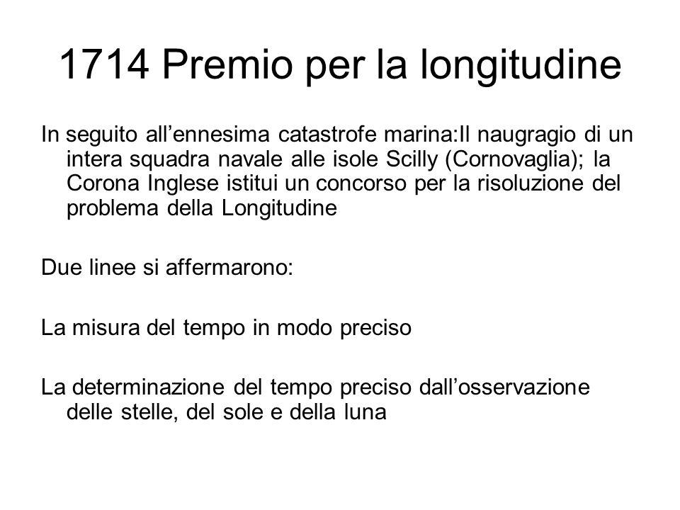 1714 Premio per la longitudine In seguito allennesima catastrofe marina:Il naugragio di un intera squadra navale alle isole Scilly (Cornovaglia); la C