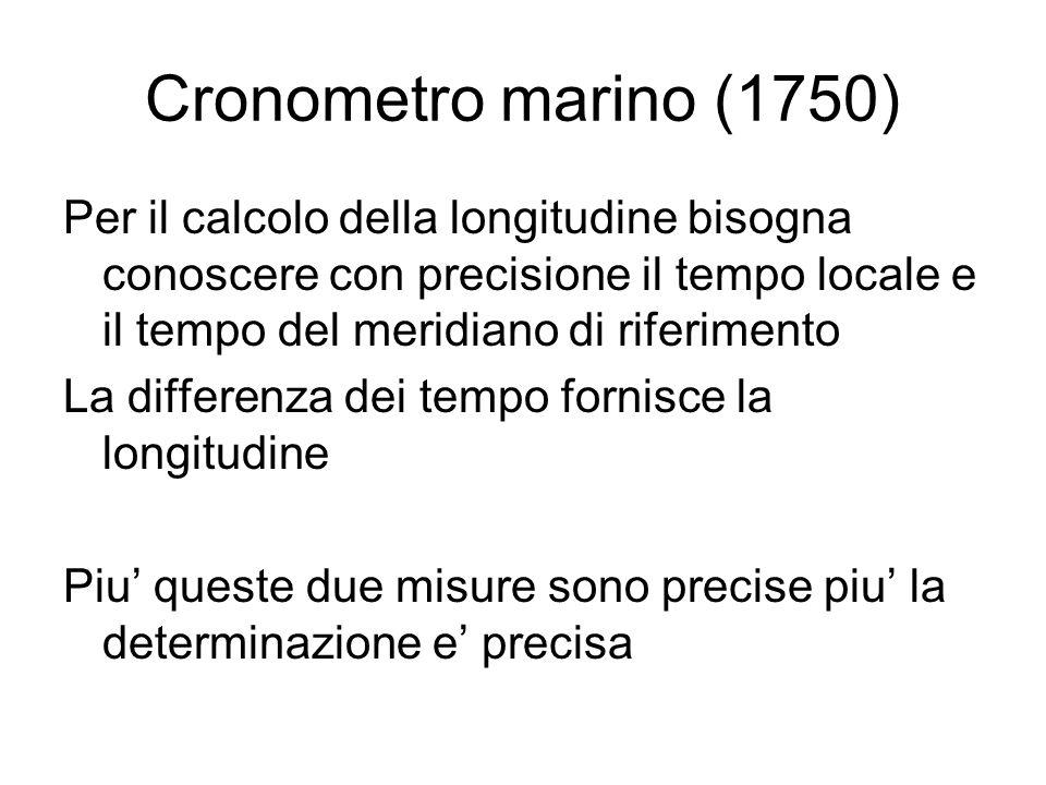 Cronometro marino (1750) Per il calcolo della longitudine bisogna conoscere con precisione il tempo locale e il tempo del meridiano di riferimento La