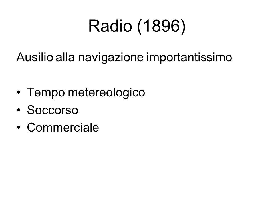 Radio (1896) Ausilio alla navigazione importantissimo Tempo metereologico Soccorso Commerciale