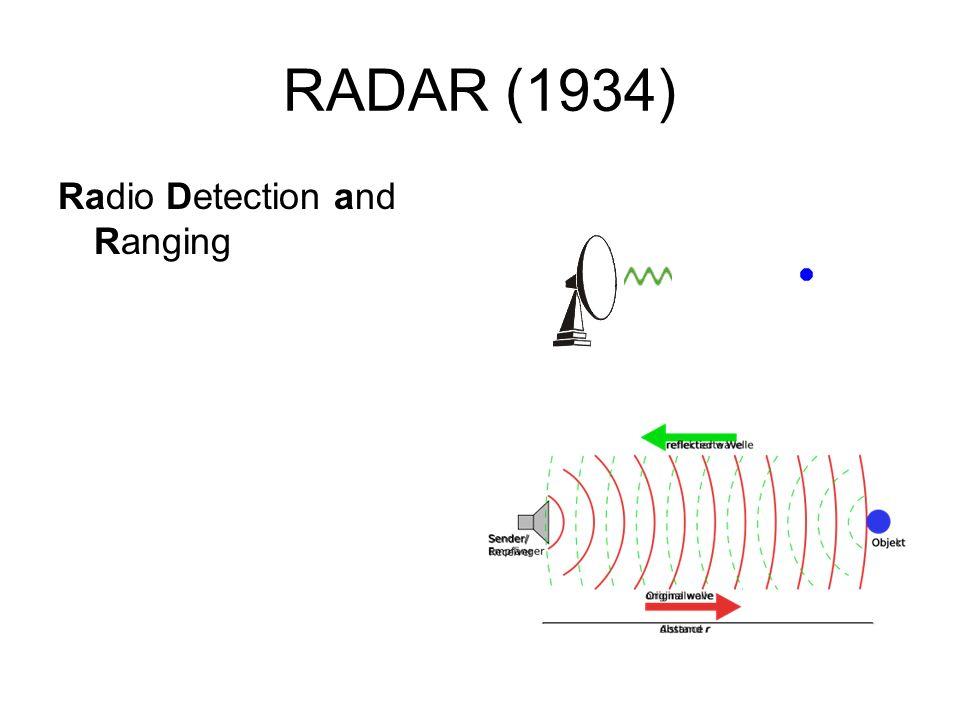 RADAR (1934) Radio Detection and Ranging
