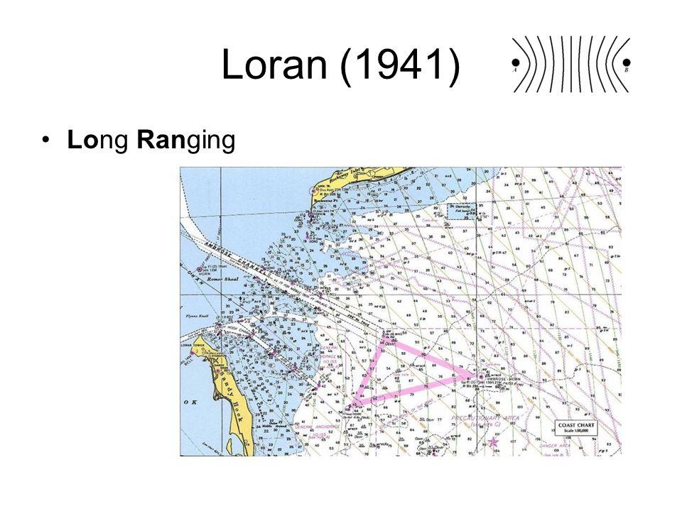 Loran (1941) Long Ranging
