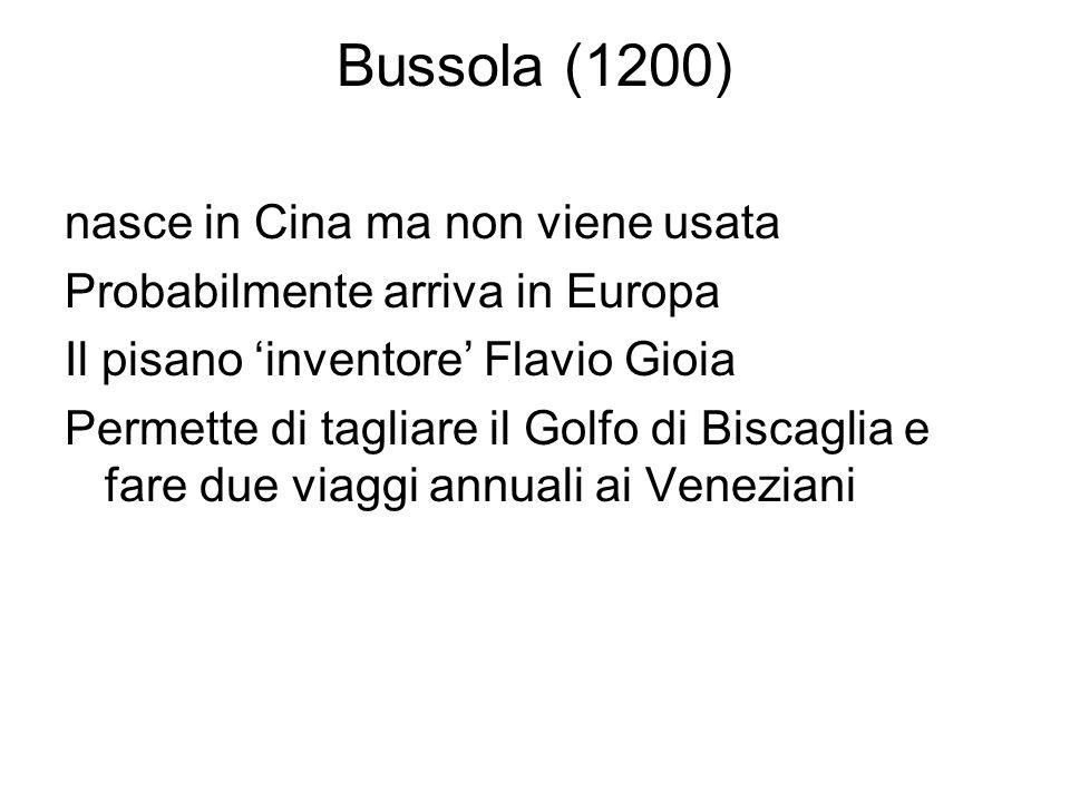 Bussola (1200) nasce in Cina ma non viene usata Probabilmente arriva in Europa Il pisano inventore Flavio Gioia Permette di tagliare il Golfo di Bisca