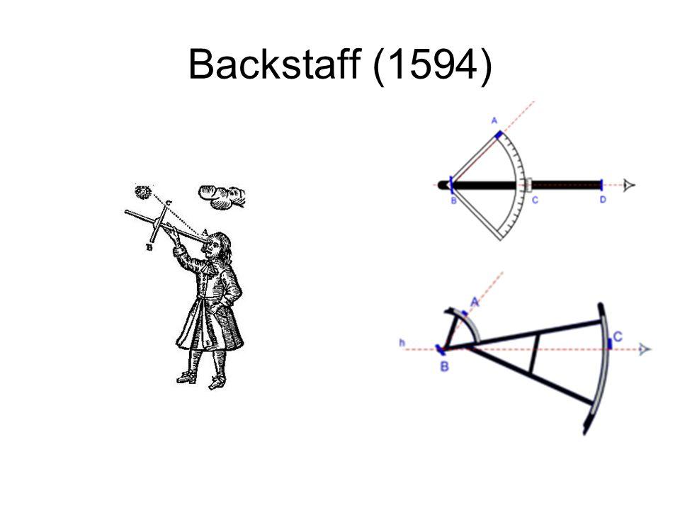 Solcometro (1620) I nodi marini derivano dalluso di questo strumento La sagola che veniva svolta era contrassegnata da nodi equidistanti La velocita erano il numero di nodi che filavano duralte il tempo di una clessidera