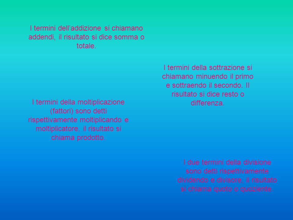 Le proprietà delladdizione Commutativa Associativa Dissociativa