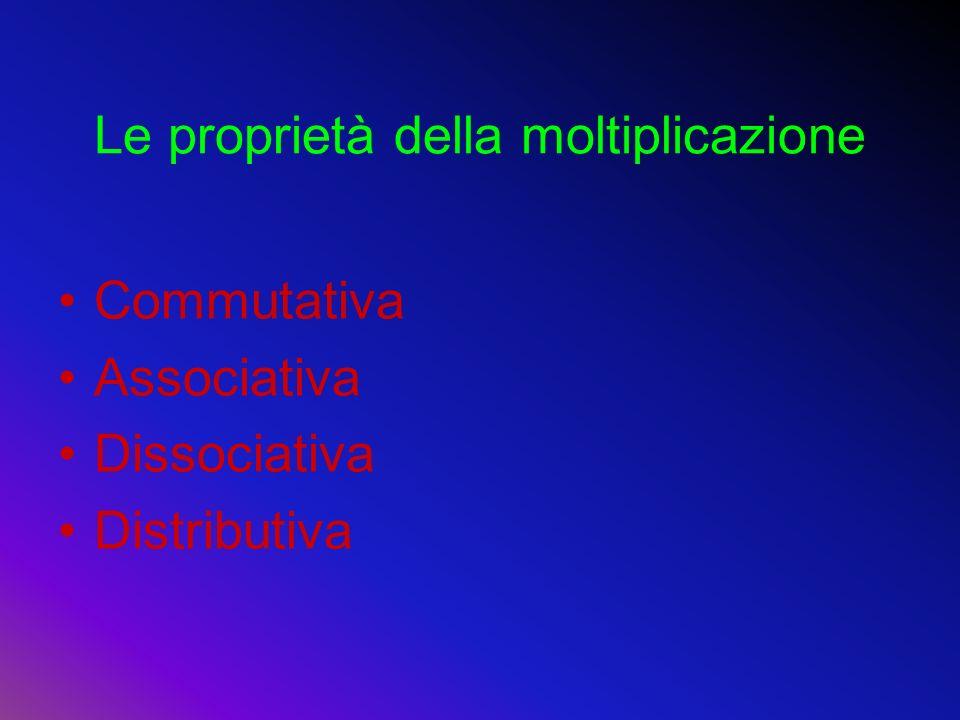 Le proprietà della divisione Invariantiva Distributiva