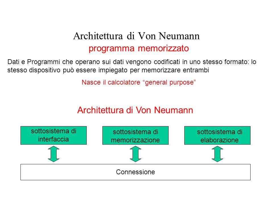 Architettura di Von Neumann Conseguenza di ciò è lo sviluppo di strumenti formali per lelaborazione dellinformazione Nascita di disciplina che, dato un problema applicativo, mira ad individuare un procedimento di calcolo che ne consente la soluzione (algoritmo) Si separa lindividuazione degli algoritmi che risolvono problemi dati (attività prettamente umana) dallesecuzione di tali algoritmi (attività che può anche essere svolta da un calcolatore)