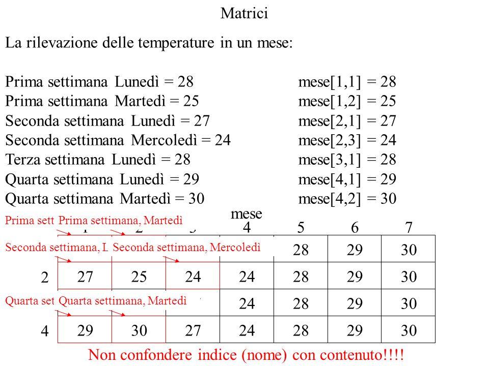 Matrici La rilevazione delle temperature in un mese: Prima settimana Lunedì = 28mese[1,1] = 28 Prima settimana Martedì = 25mese[1,2] = 25 Seconda sett