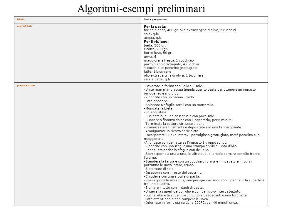 Algoritmi-esempi preliminari titoloTorta pasqualina ingredienti Per la pasta: farina bianca, 400 gr. olio extravergine d'oliva, 2 cucchiai sale, q.b.