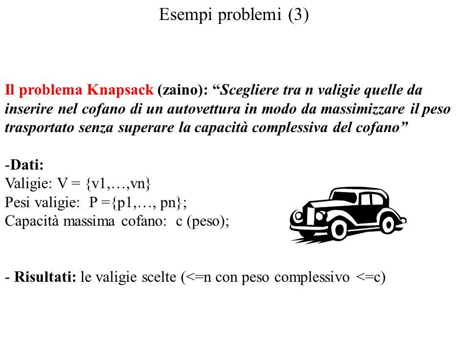 Esempi problemi (3) Il problema Knapsack (zaino): Scegliere tra n valigie quelle da inserire nel cofano di un autovettura in modo da massimizzare il p