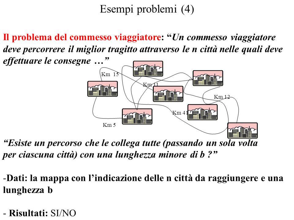 Esempi problemi (4) Il problema del commesso viaggiatore: Un commesso viaggiatore deve percorrere il miglior tragitto attraverso le n città nelle qual