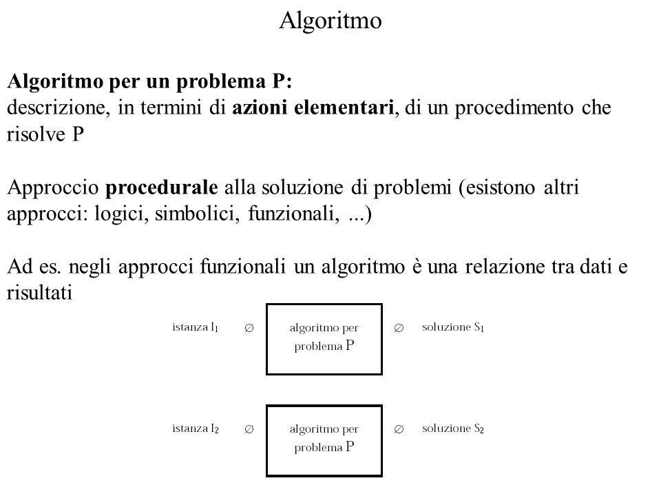 Algoritmo Algoritmo per un problema P: descrizione, in termini di azioni elementari, di un procedimento che risolve P Approccio procedurale alla soluz