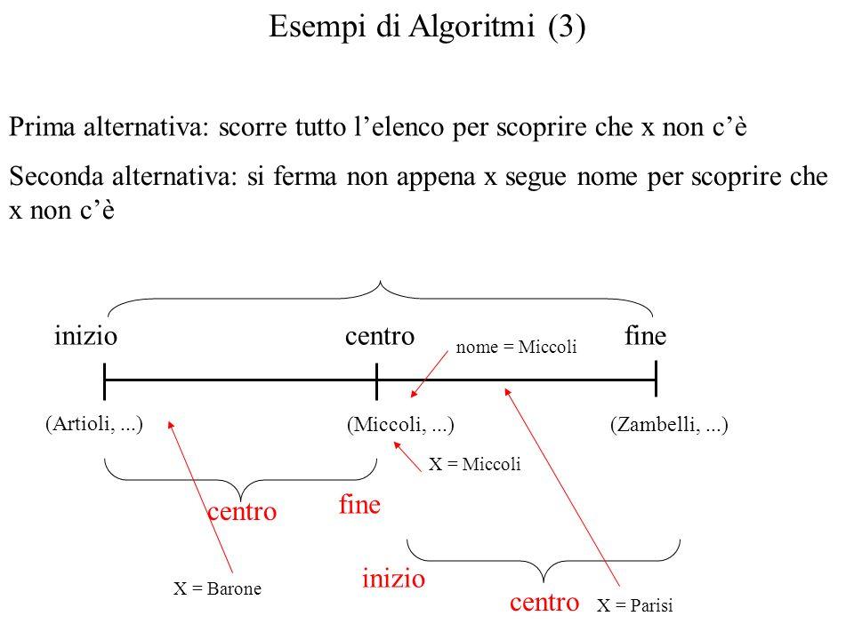 Esempi di Algoritmi (3) iniziocentrofine (Artioli,...) (Miccoli,...) (Zambelli,...) Prima alternativa: scorre tutto lelenco per scoprire che x non cè