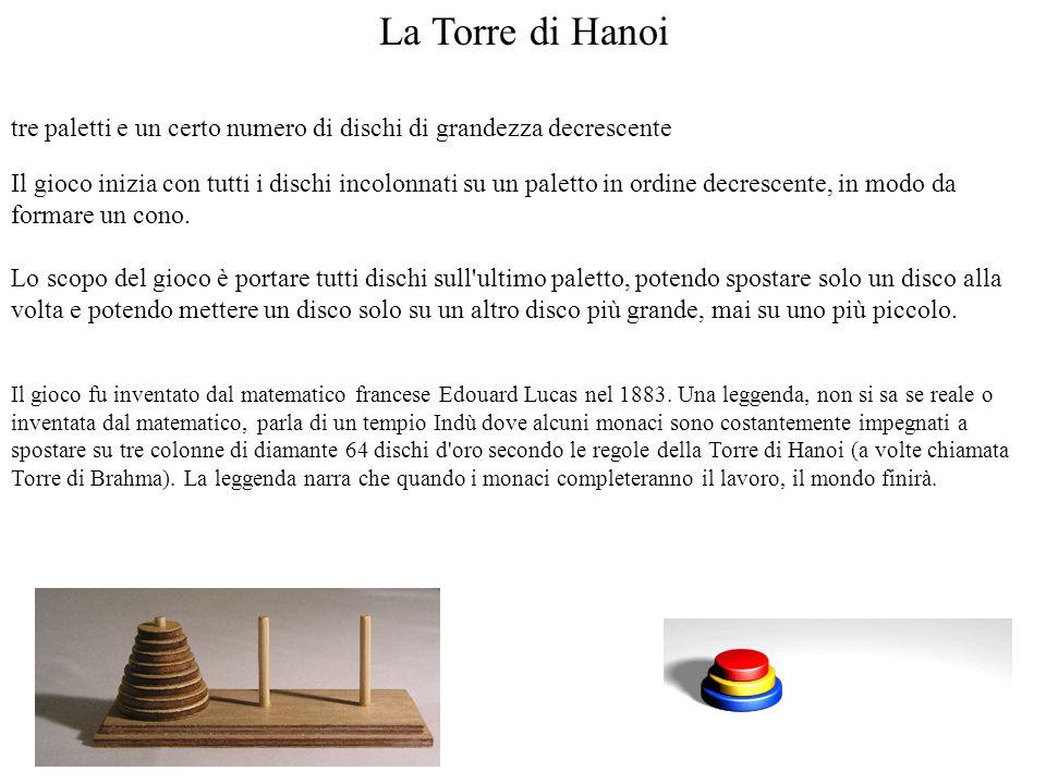 La Torre di Hanoi tre paletti e un certo numero di dischi di grandezza decrescente Il gioco inizia con tutti i dischi incolonnati su un paletto in ord