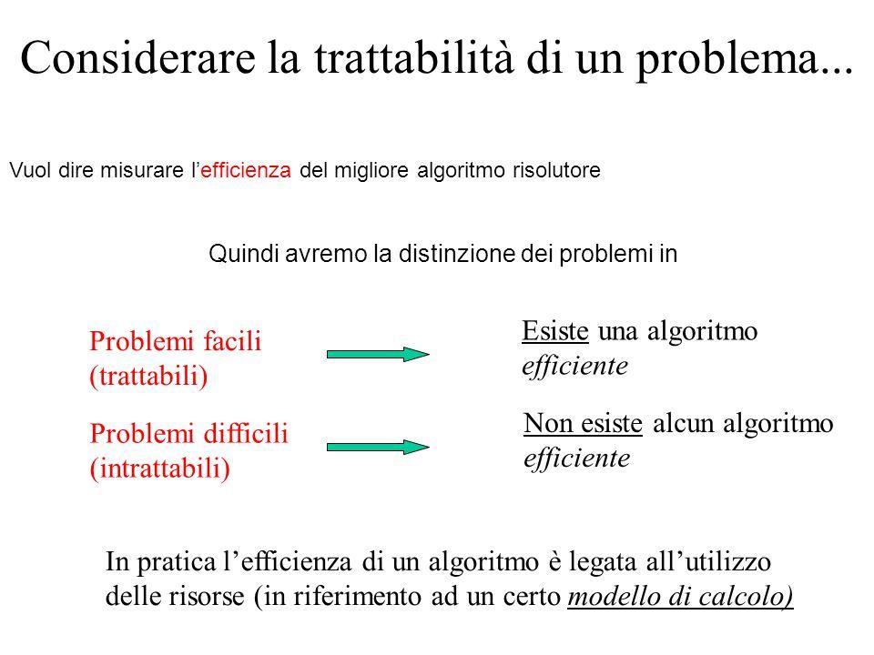 Problemi facili (trattabili) Esiste una algoritmo efficiente Problemi difficili (intrattabili) Non esiste alcun algoritmo efficiente In pratica leffic