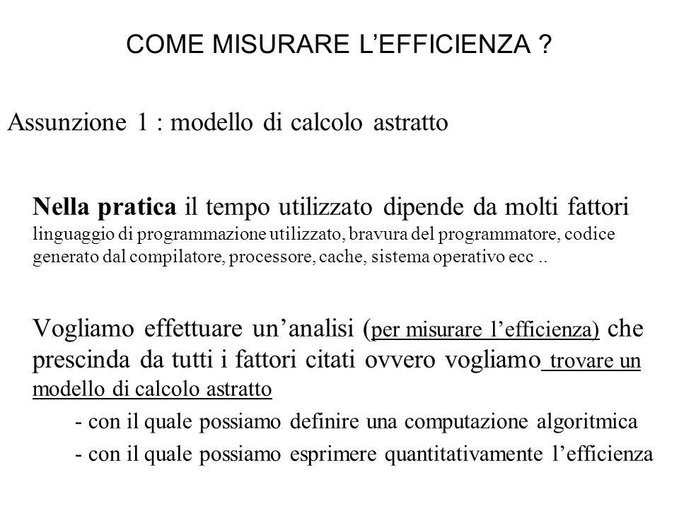 Assunzione 1 : modello di calcolo astratto Nella pratica il tempo utilizzato dipende da molti fattori linguaggio di programmazione utilizzato, bravura