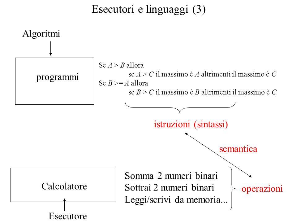 Esecutori e linguaggi (3) Calcolatore Somma 2 numeri binari Sottrai 2 numeri binari Leggi/scrivi da memoria... operazioni programmi Se A > B allora se