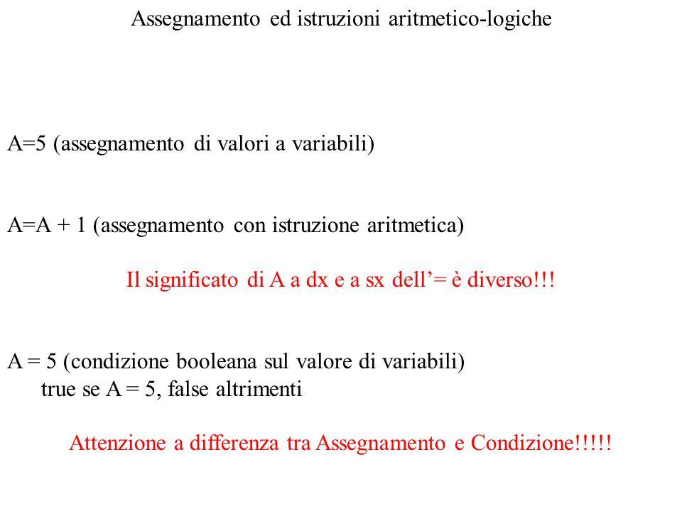 Assegnamento ed istruzioni aritmetico-logiche A=5 (assegnamento di valori a variabili) A=A + 1 (assegnamento con istruzione aritmetica) Il significato