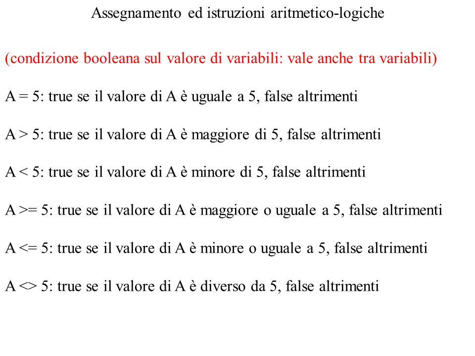 Assegnamento ed istruzioni aritmetico-logiche (condizione booleana sul valore di variabili: vale anche tra variabili) A = 5: true se il valore di A è