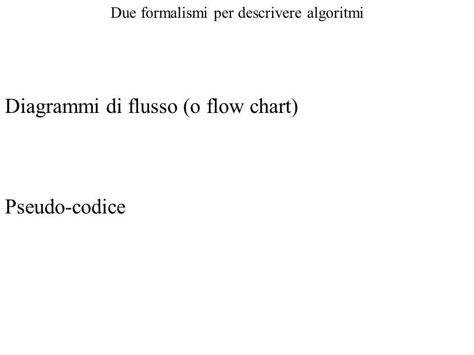 Diagrammi di flusso (o flow chart) Pseudo-codice