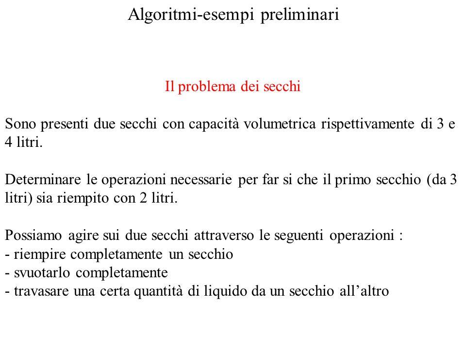 Algoritmi-esempi preliminari Il problema dei secchi Sono presenti due secchi con capacità volumetrica rispettivamente di 3 e 4 litri. Determinare le o