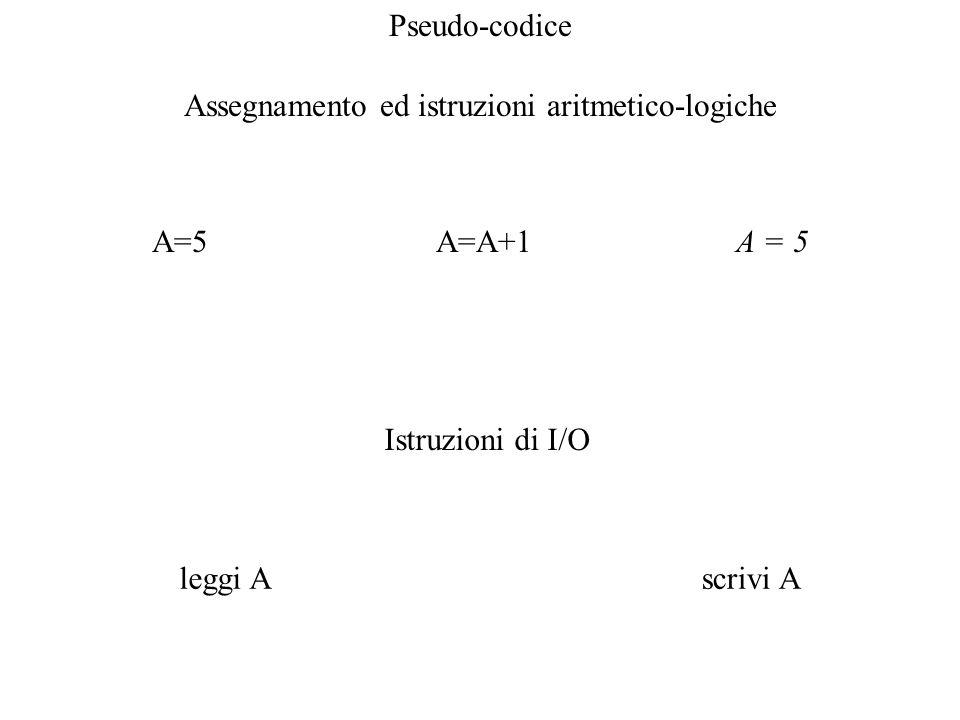 Assegnamento ed istruzioni aritmetico-logiche A=5A=A+1A = 5 Istruzioni di I/O leggi Ascrivi A