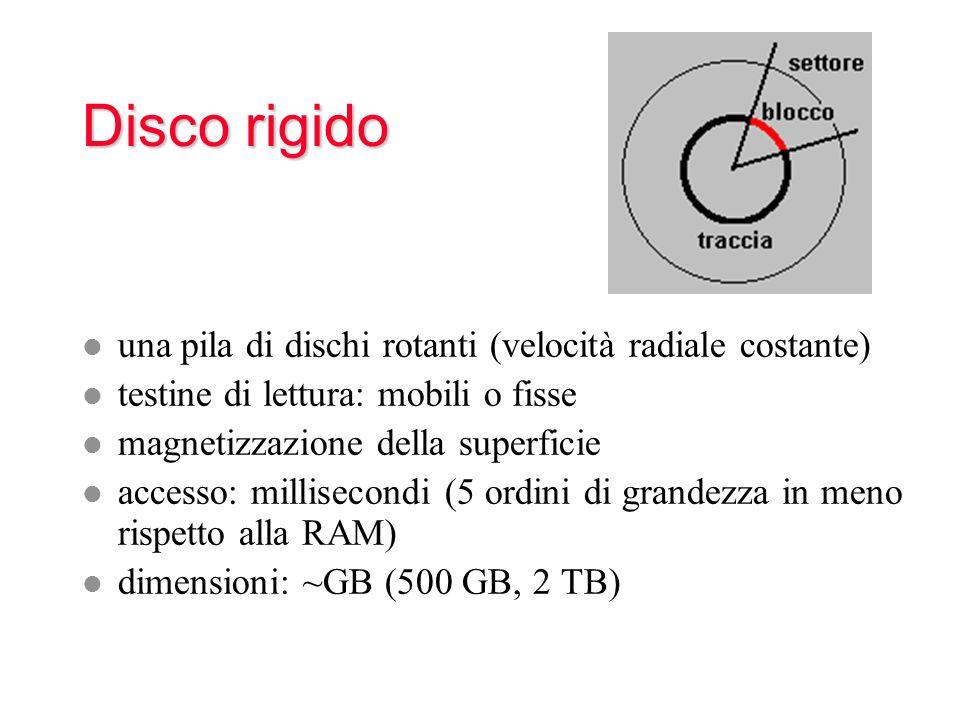 Disco rigido l una pila di dischi rotanti (velocità radiale costante) l testine di lettura: mobili o fisse l magnetizzazione della superficie l accesso: millisecondi (5 ordini di grandezza in meno rispetto alla RAM) l dimensioni: ~GB (500 GB, 2 TB)