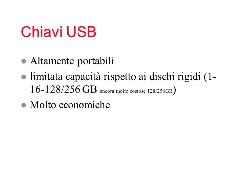 Chiavi USB l Altamente portabili l limitata capacità rispetto ai dischi rigidi (1- 16-128/256 GB ancora molto costose 128/256GB ) l Molto economiche