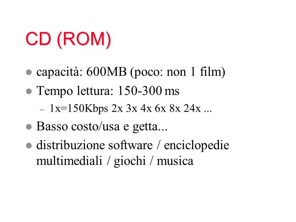 CD (ROM) l capacità: 600MB (poco: non 1 film) l Tempo lettura: 150-300 ms – 1x=150Kbps 2x 3x 4x 6x 8x 24x...