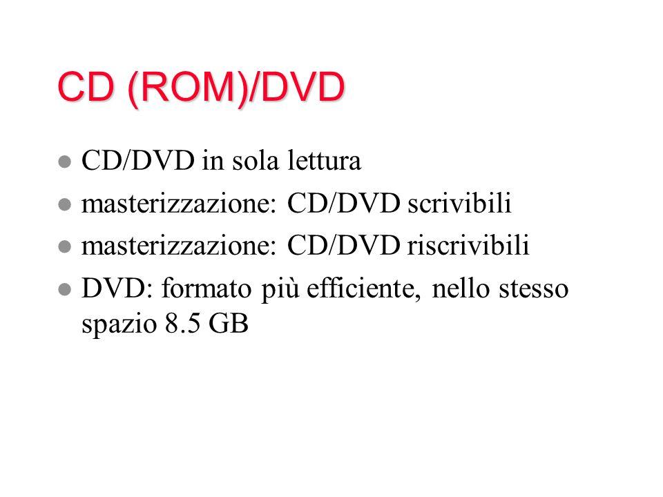 CD (ROM)/DVD l CD/DVD in sola lettura l masterizzazione: CD/DVD scrivibili l masterizzazione: CD/DVD riscrivibili l DVD: formato più efficiente, nello stesso spazio 8.5 GB